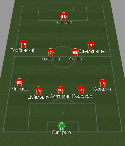 схема к игре сборной россии