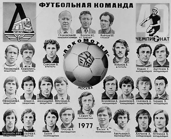 Команда, 1977 год