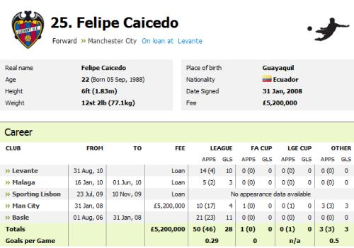 Felipe Salvador Caicedo Corozo